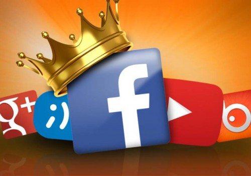 Facebook lidera las redes sociales